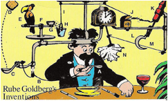 Rube Goldberg invention that cools soup