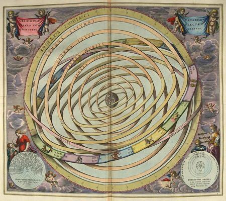 Illustration of the Ptolemaic Universe
